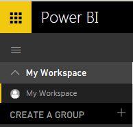PowerBIWorkspace