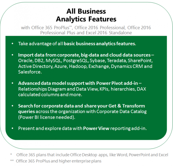 Extracted from https://blogs.office.com/2015/09/18/new-ways-to-get-the-excel-business-analytics-features-you-need/