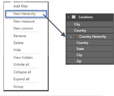 Data Hierarchies and Drill Through in Power BI |